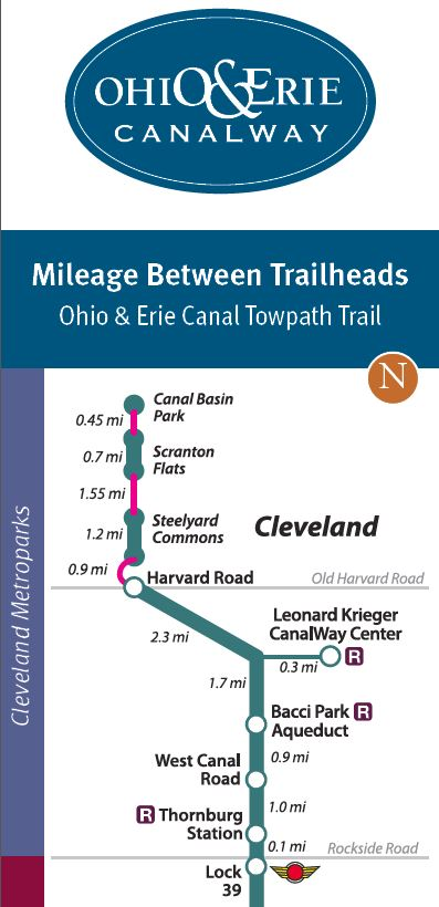 Ohio erie canal towpath trail mileage calculator.